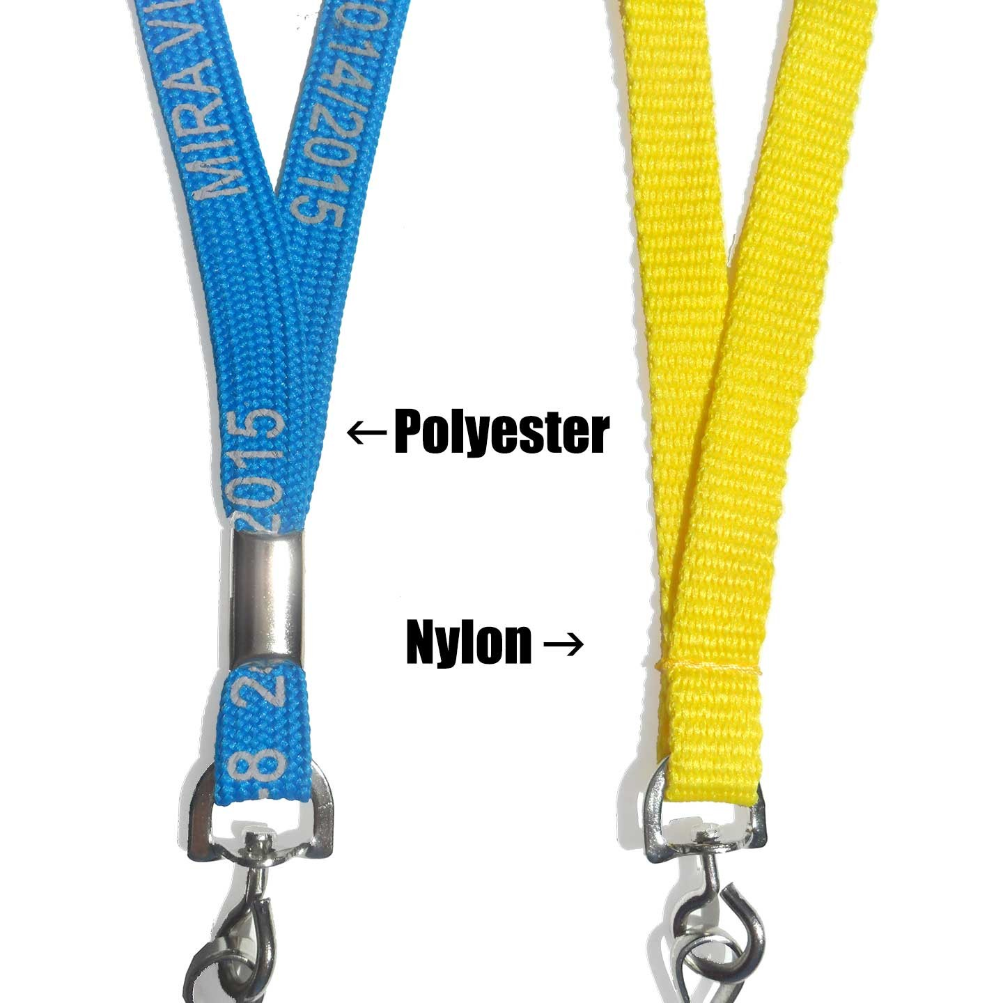 what you need to know about promotional lanyards